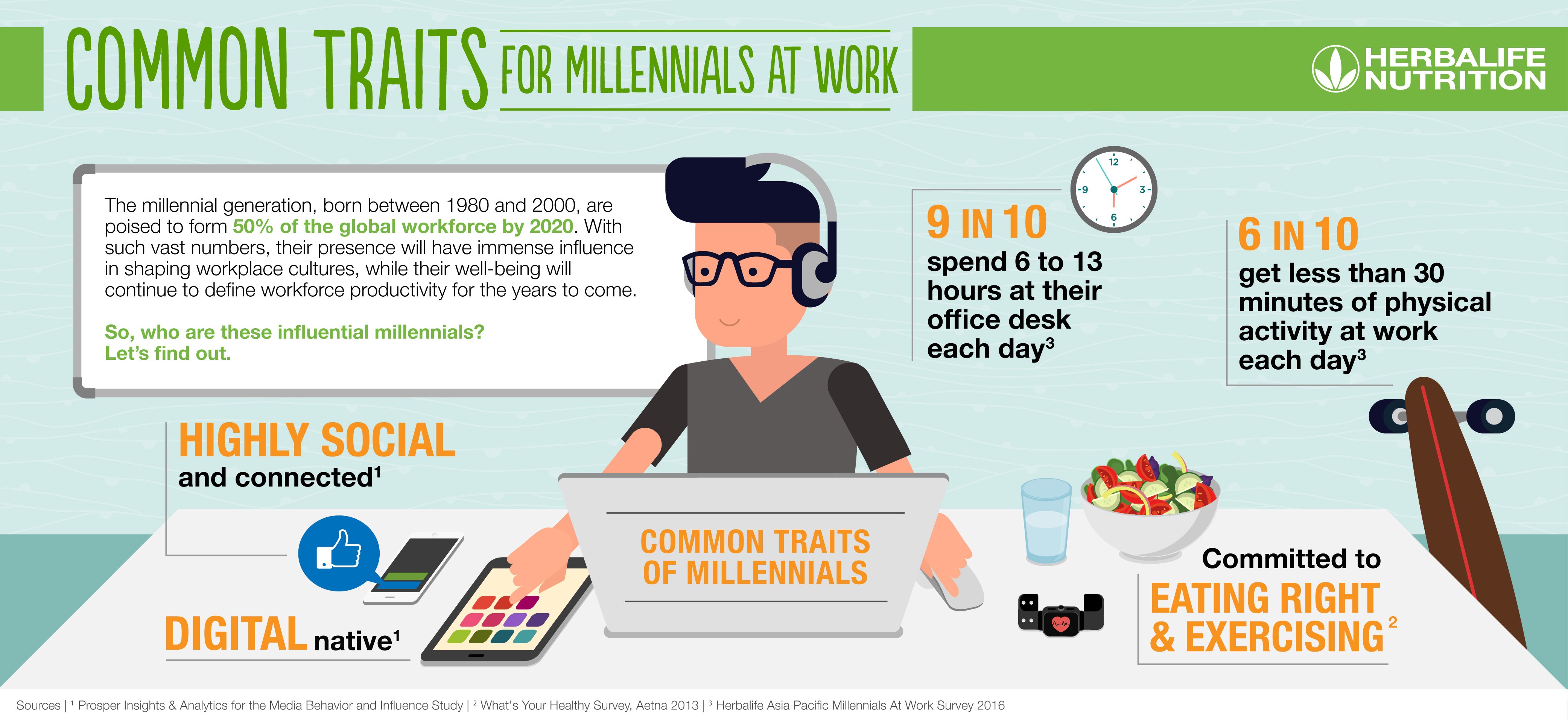 ph-millennials-at-work-01