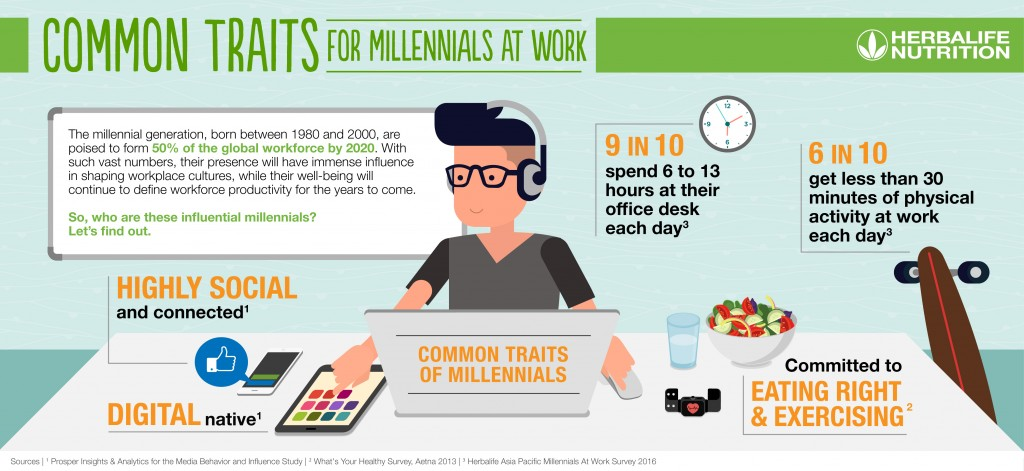 ph-millennials-at-work-01